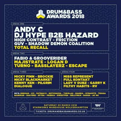 Drum and Bass Awards 2018