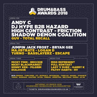 Drum & Bass Awards 2018