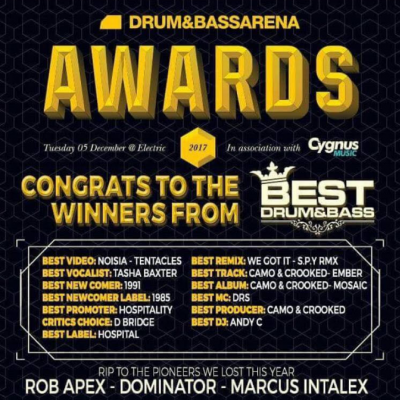 Drum & Bass Arena Awards 2017: The Results